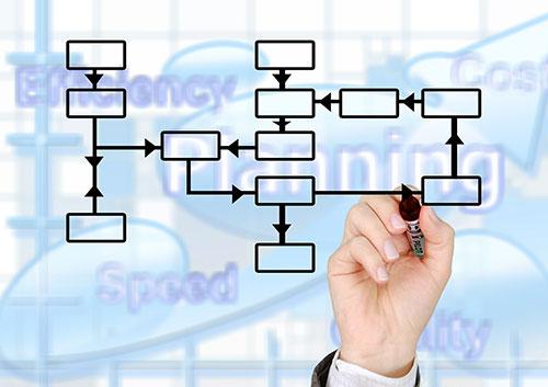 Steps in Creating Effective Engineering Case Studies